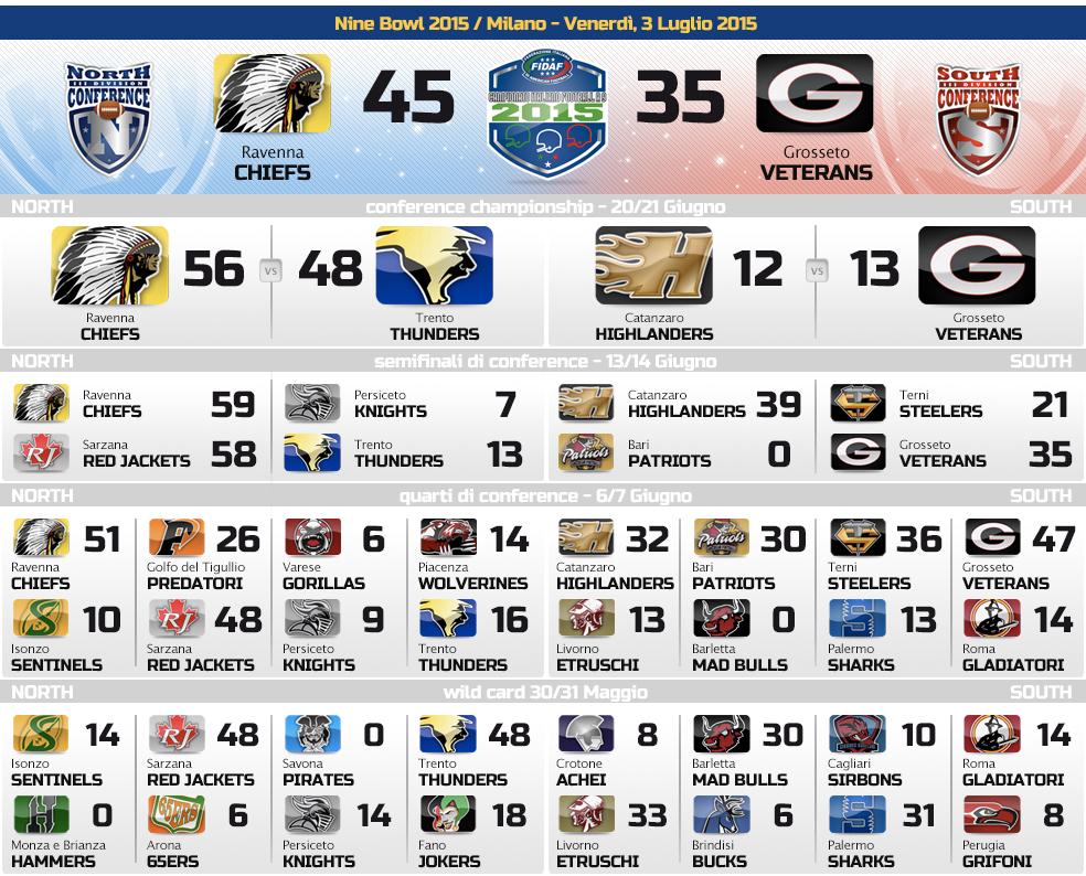 2015_playoff12