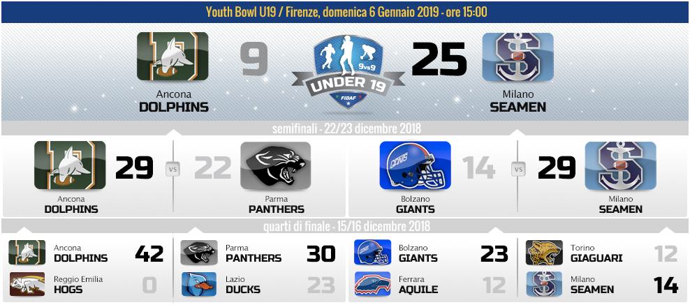 2019_playoff_U19